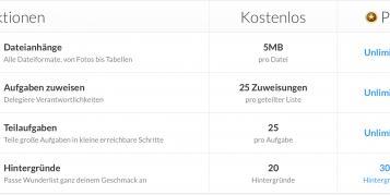 """Telekom nimmt Wunderlist auf die Liste – 12 Monate """"Pro"""" kostenfrei"""