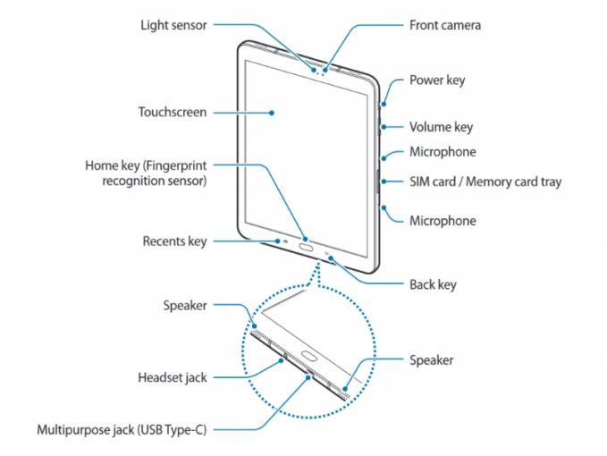Ein Schema das Galaxy Tab S3