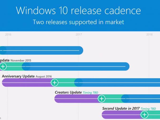 Windows 10 Redstone 3 kommt Ende 2017