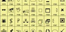 Unicode stellt 240 neue Emoticons vor