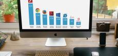 Sicherer Browser: Das ist die Rangliste