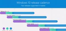 Microsoft verrät Veröffentlichungstermin von Redstone 3