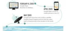 Infografik: Google Maps feiert 10. Geburtstag - die wichtigsten Stationen der Entwicklungsgeschichte auf einen Blick