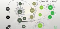 Greenpeace: Apple ist das umweltfreundlichste IT-Unternehmen - dieses Unternehmen gilt als Umweltsünder